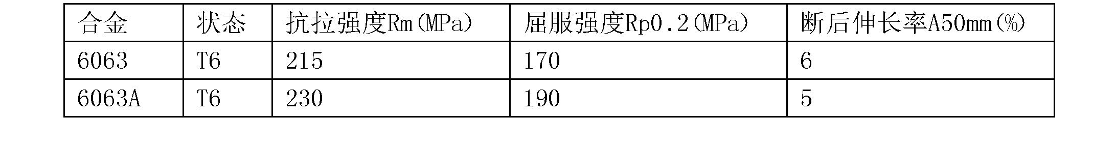 Figure CN106350716BD00072