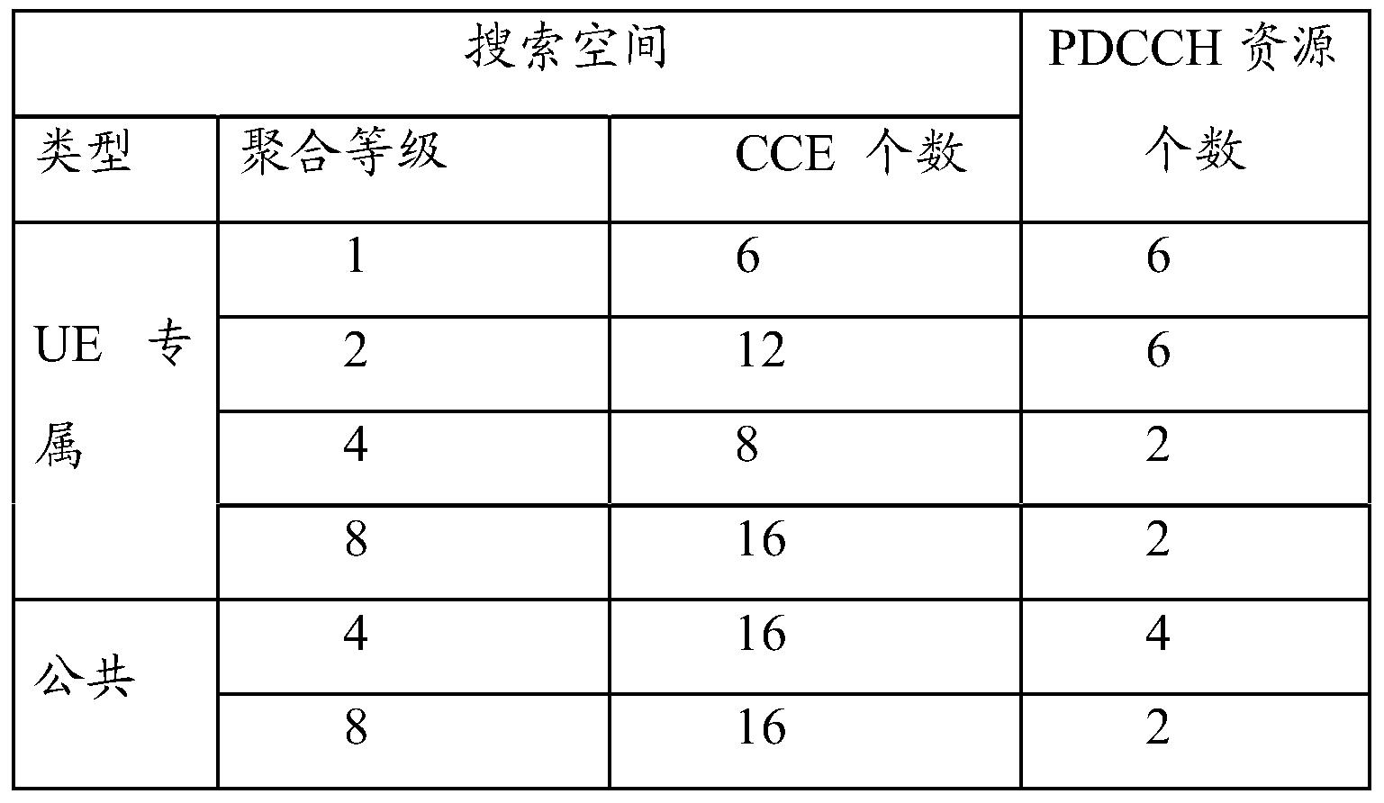 Figure PCTCN2016093232-appb-000001