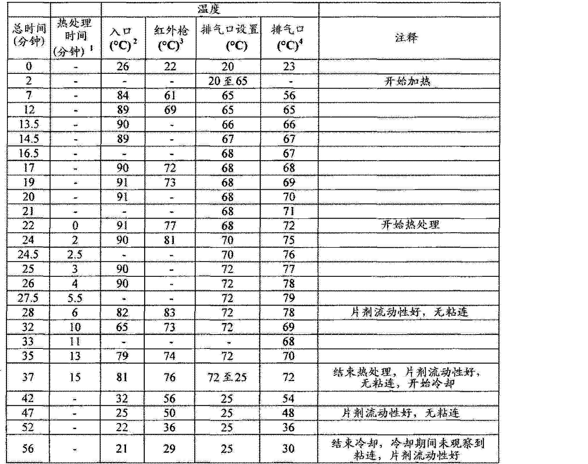Figure CN102657630AD01102