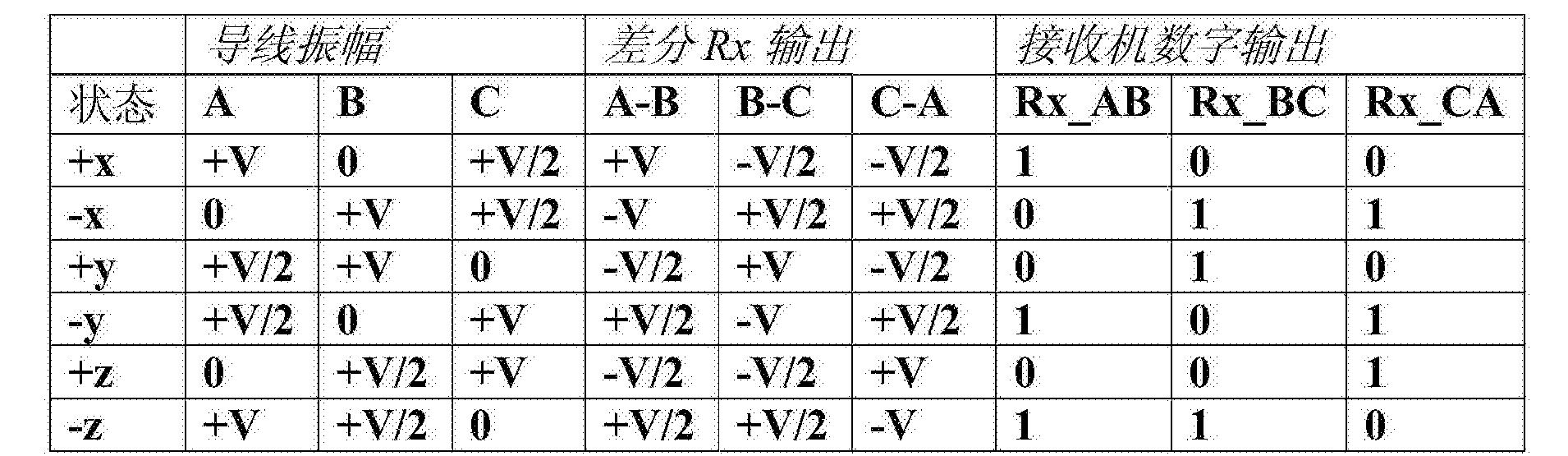 Figure CN105637797AD00141