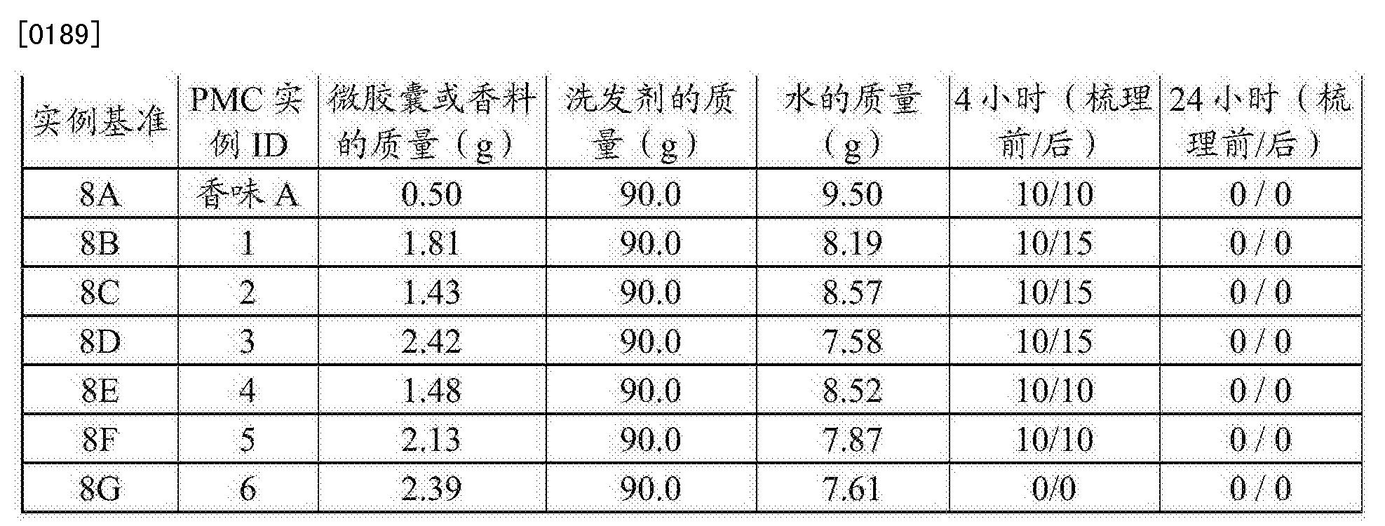 Figure CN103458858BD00192