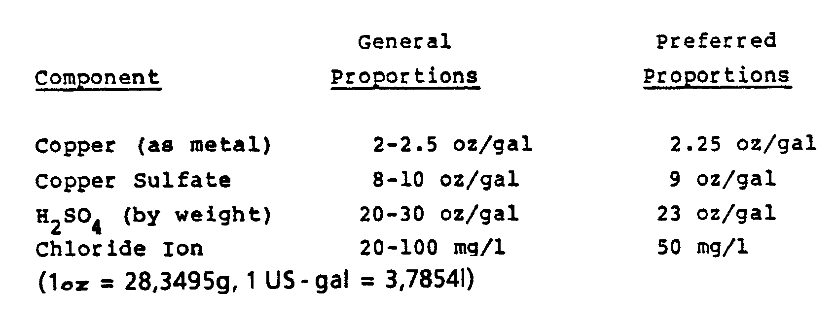 EP0200398B1 - Process for preparing a non-conductive