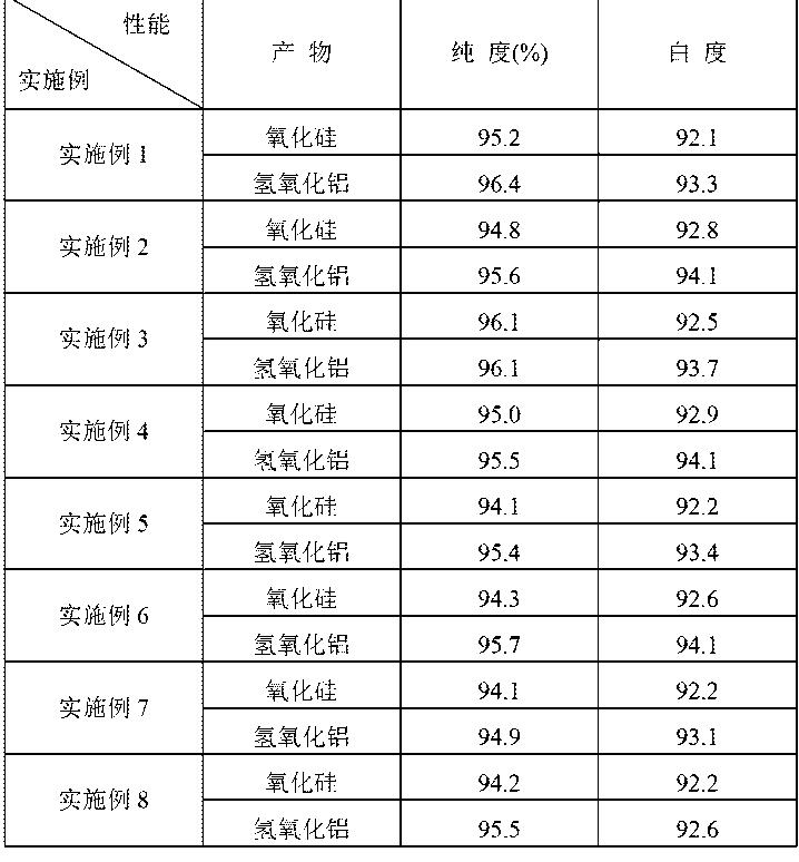Figure CN103232041BD00061