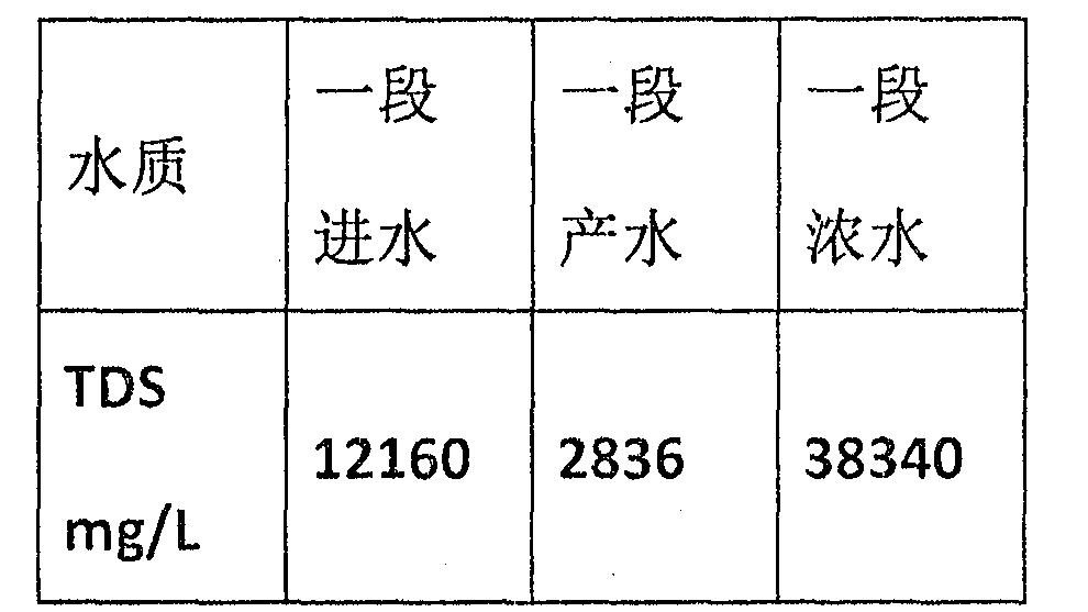 Figure CN104692574BD00092