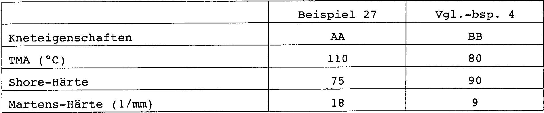 Beta Tools 1736 A-File Brush