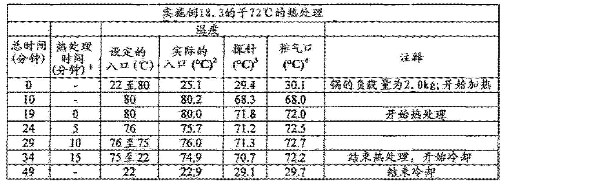 Figure CN102688241AD01221