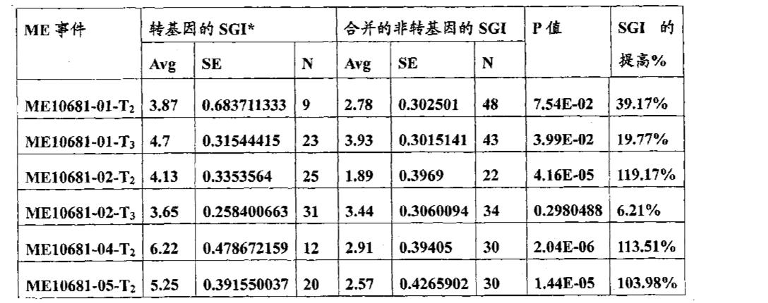 Figure CN101981191AD00451