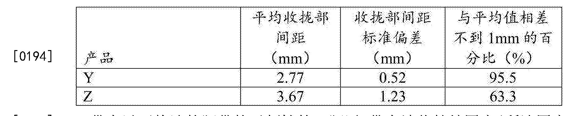 Figure CN105705120AD00262