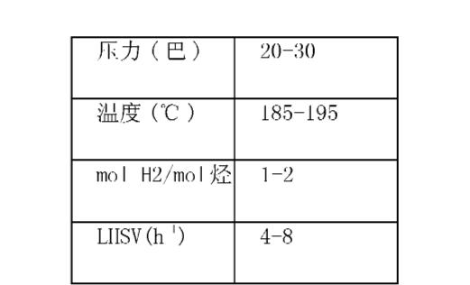 Figure CN101970388AD00181
