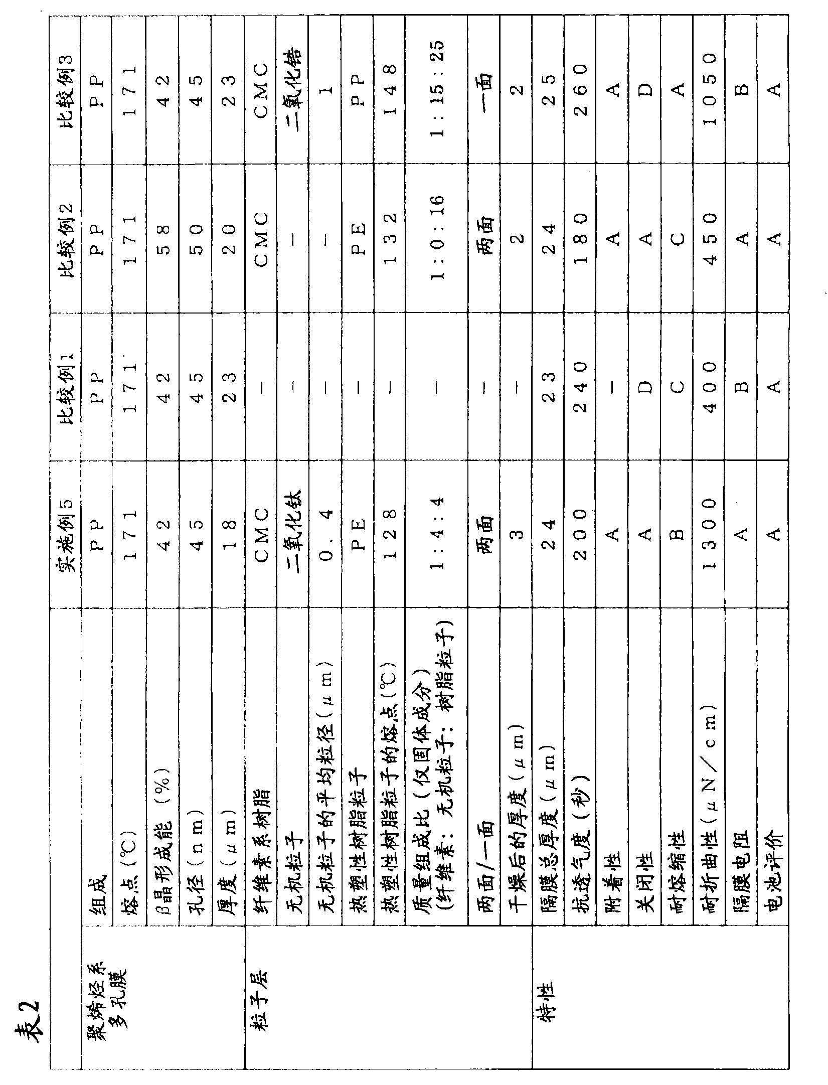 Figure CN102089901AD00191