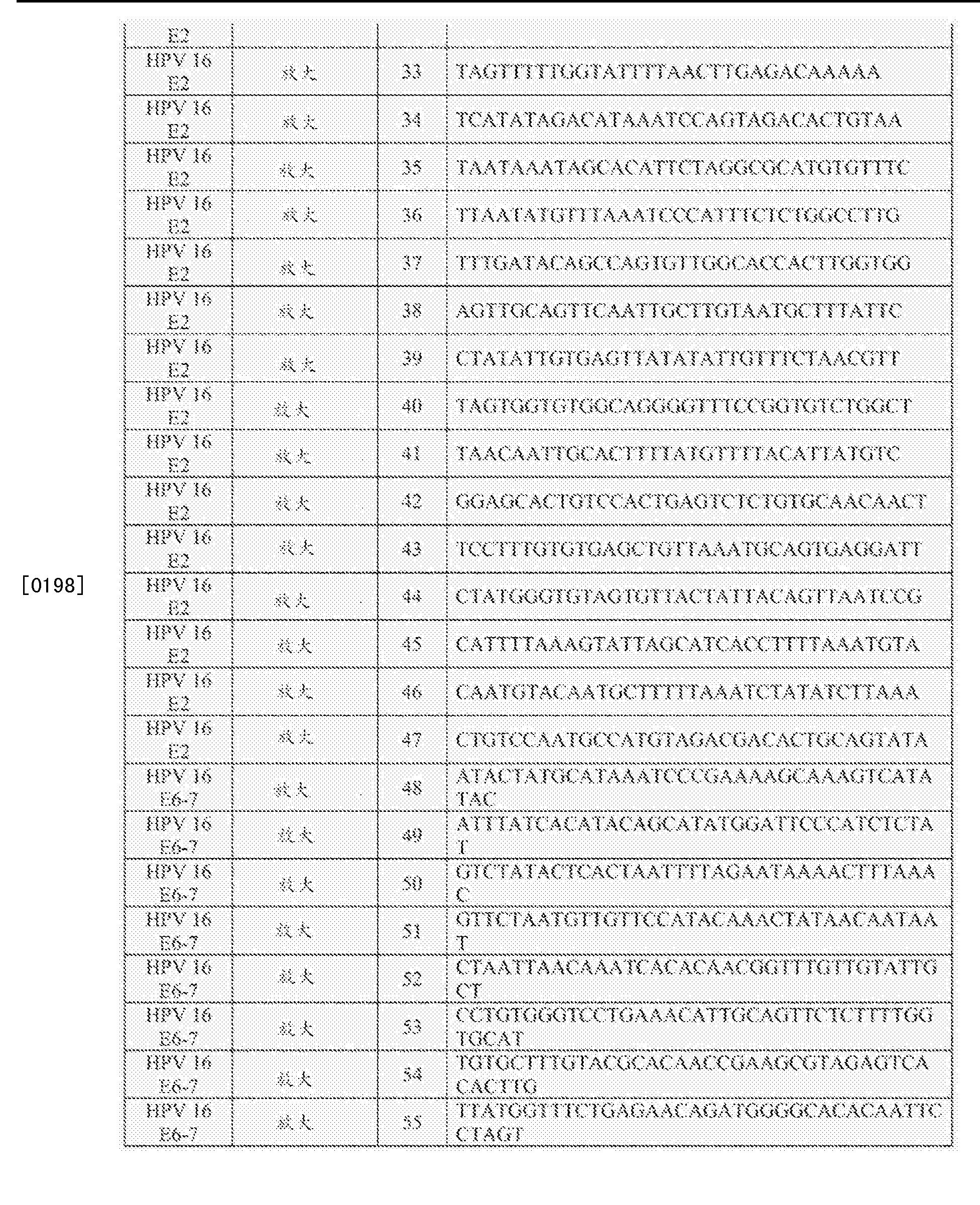 Figure CN103597095BD00321