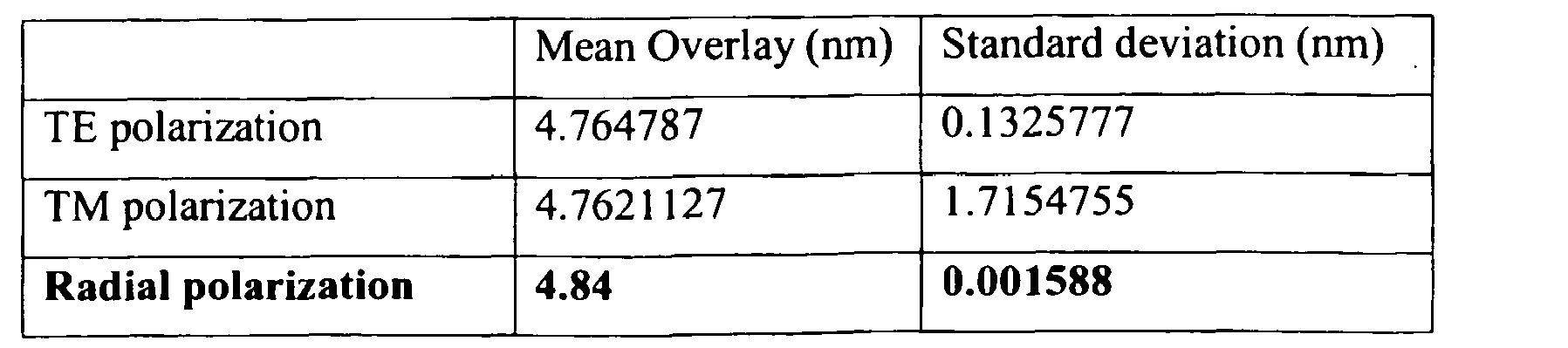 Figure NL1036123A1D00201