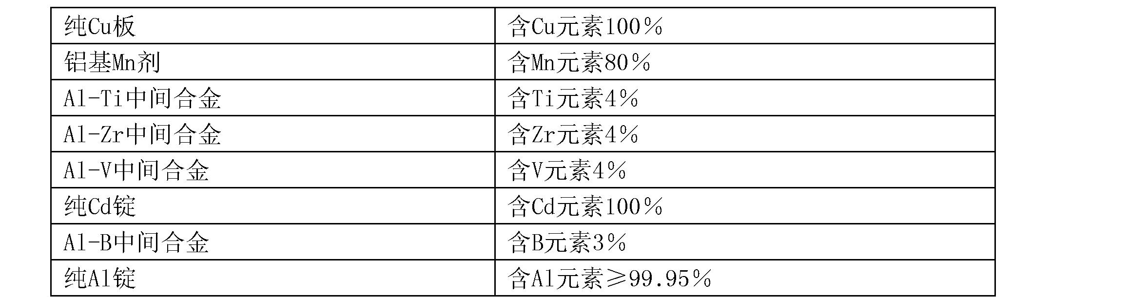Figure CN105369090BD00081