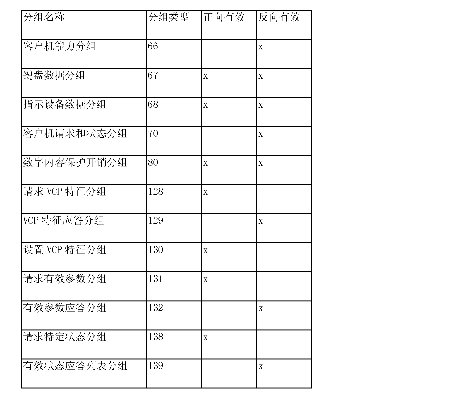 Figure CN102801595AD00252