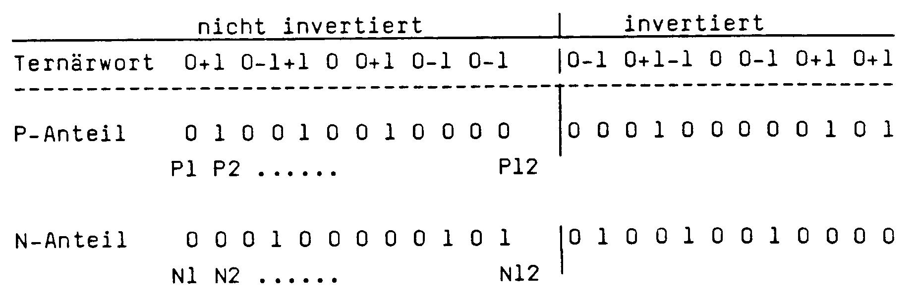 binare 24 nr)