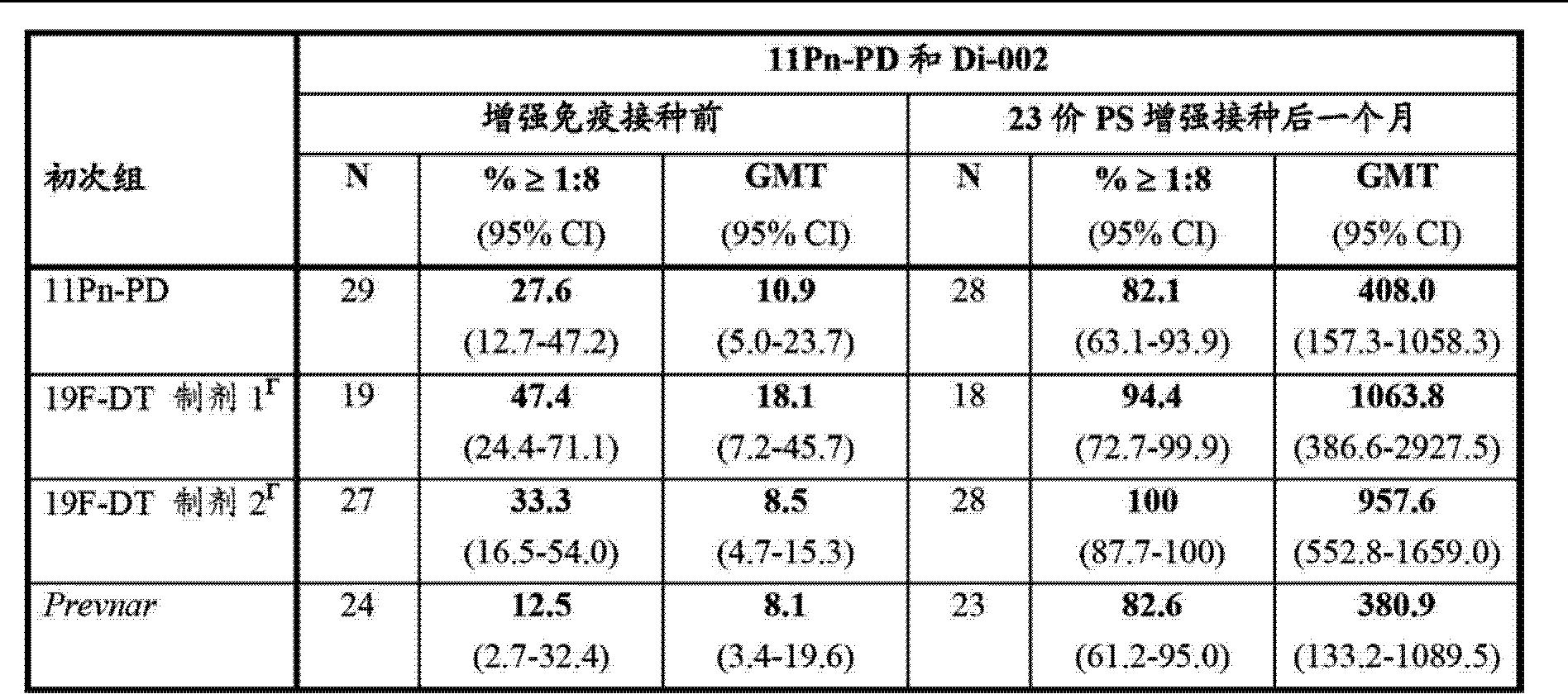 Figure CN103251940AD00431