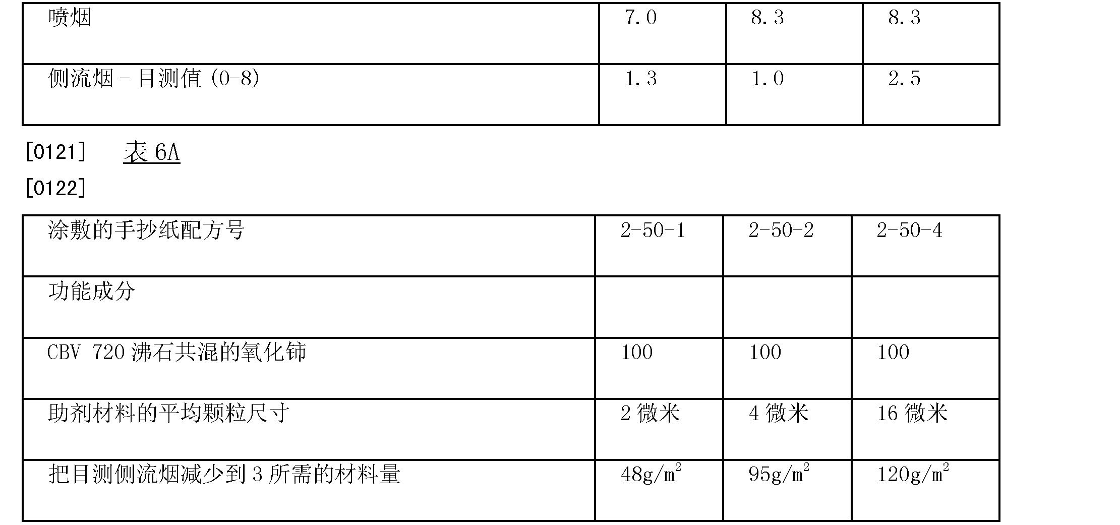 Figure CN101381972BD00171