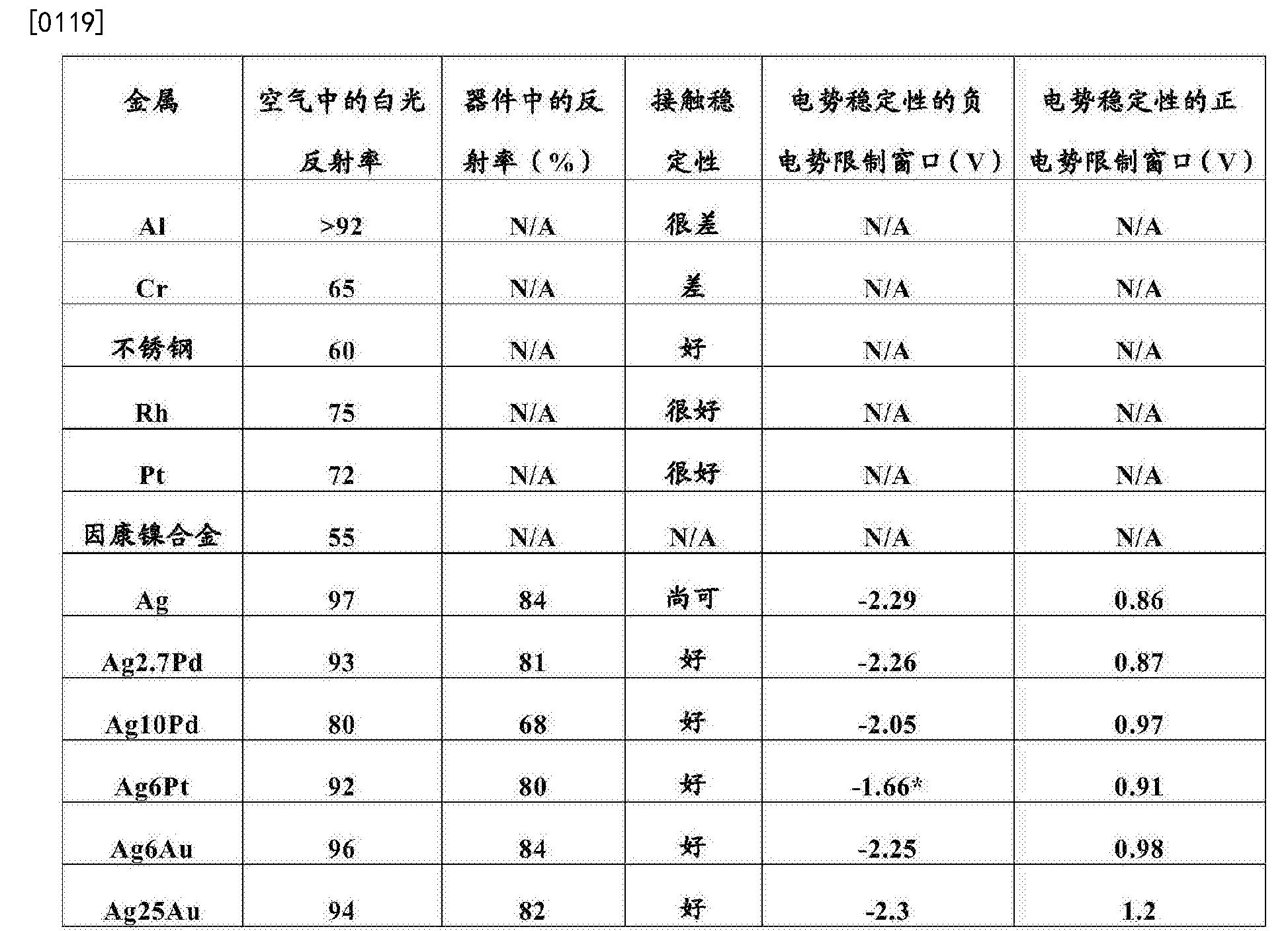 Figure CN103543568BD00221
