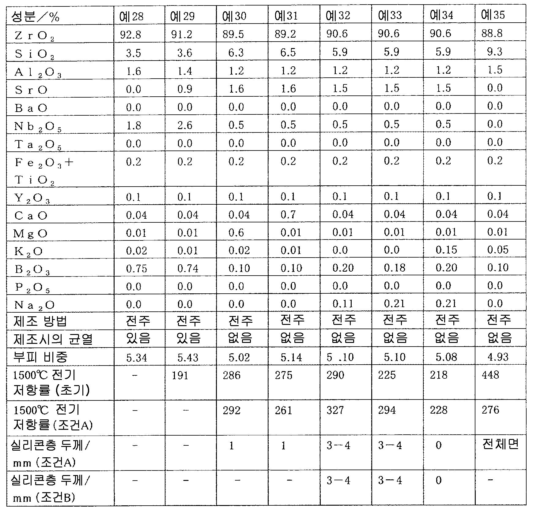 Figure 112011068460347-pct00004