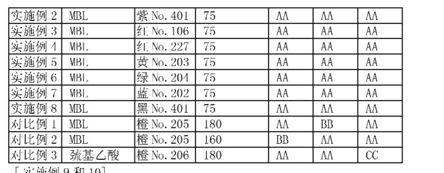 Figure CN101175535BD00211