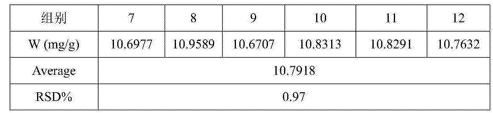 Figure CN106596766AD00053