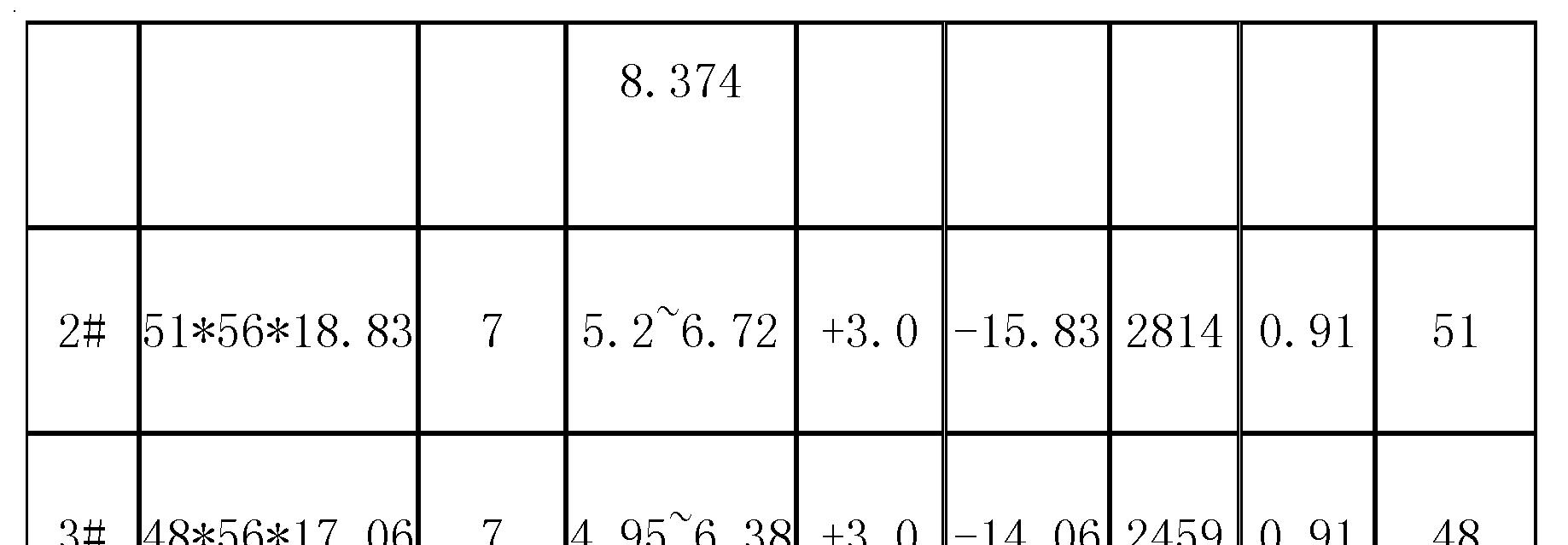 Figure CN102561371AD00061