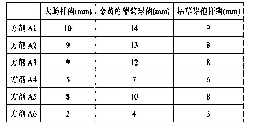 Figure CN104584813AD00071