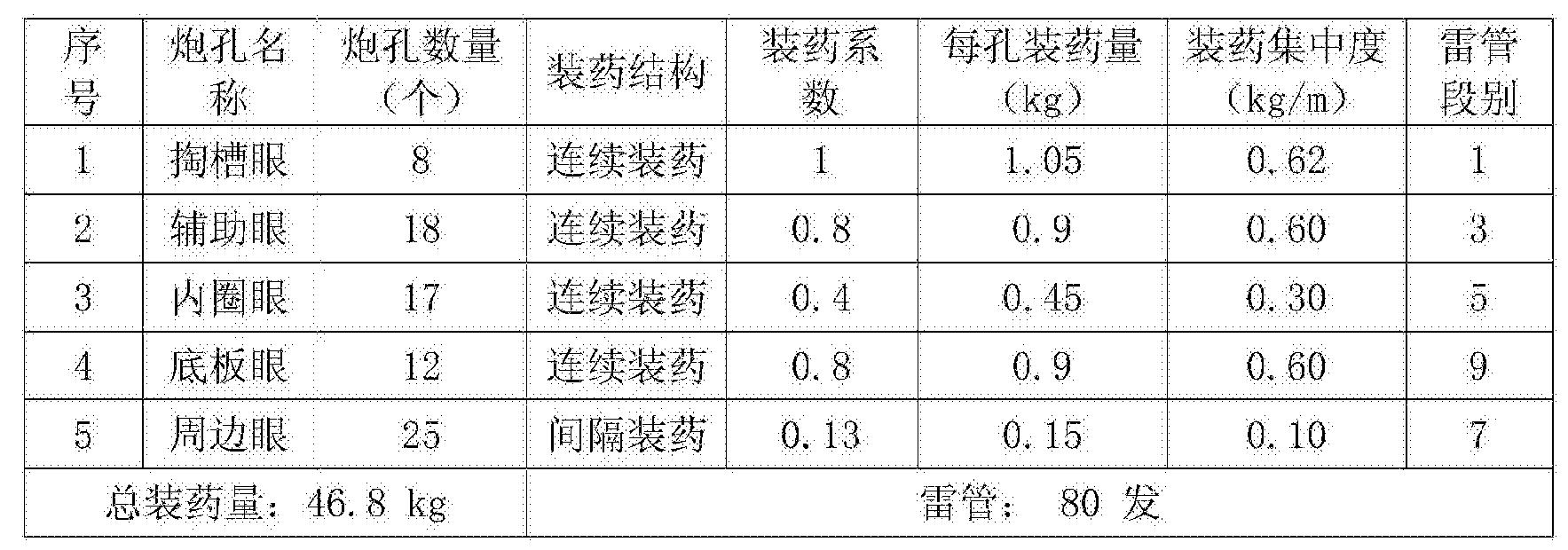 Figure CN106194195AD00082
