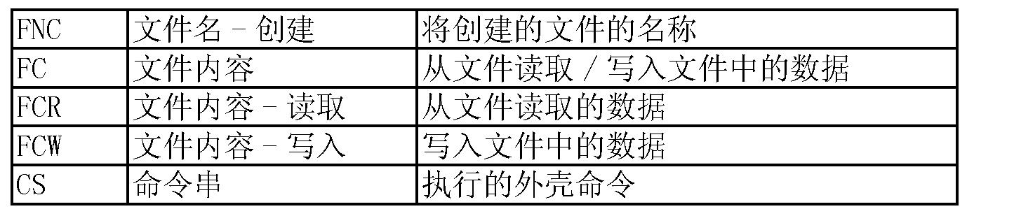 Figure CN101278260BD00151
