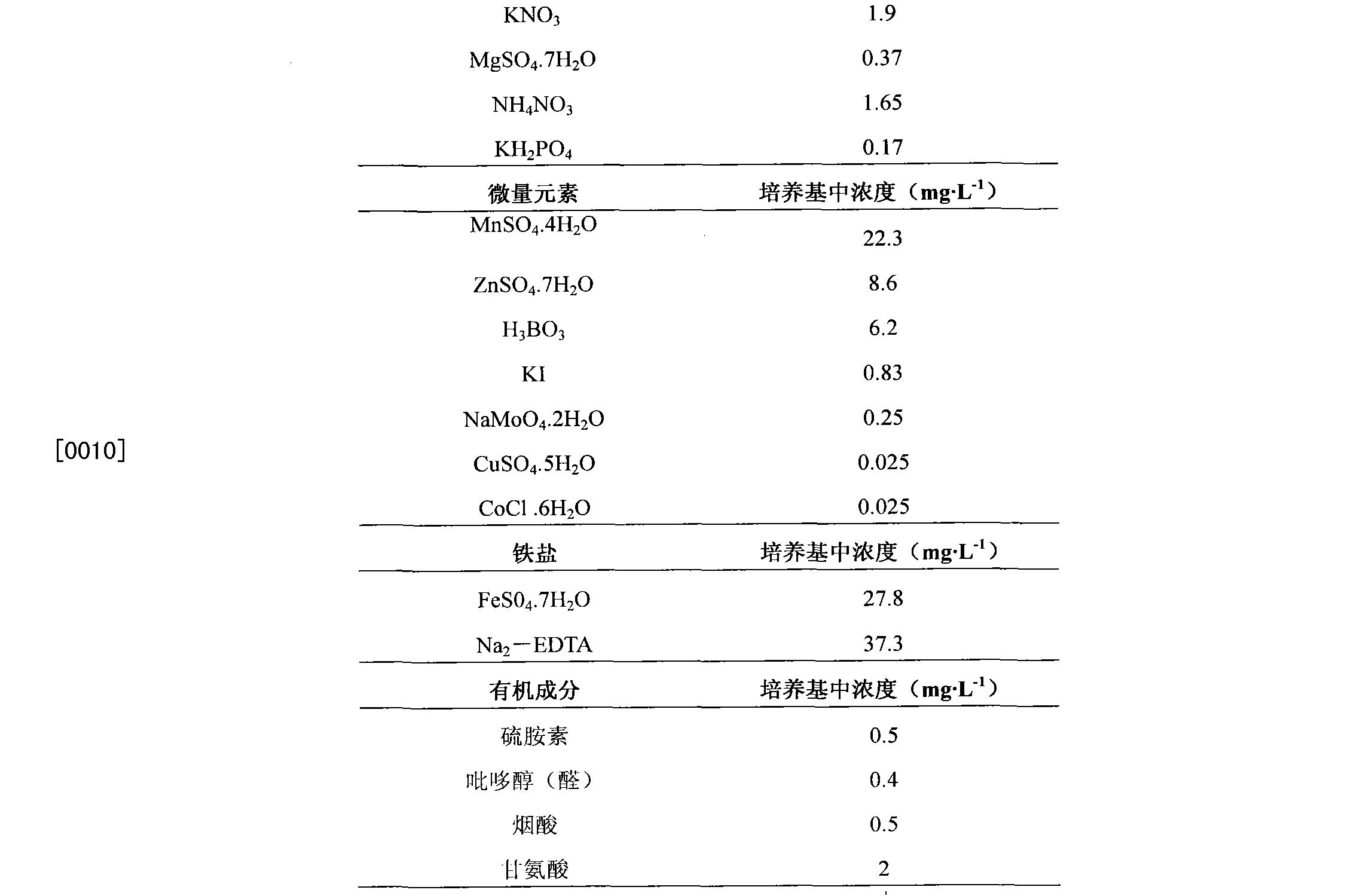 Figure CN101803575BD00061