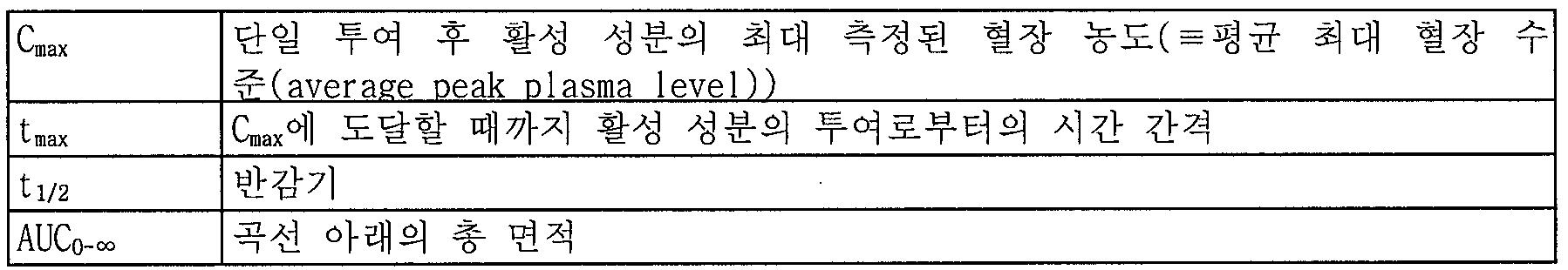 Figure 112010055056657-pct00010