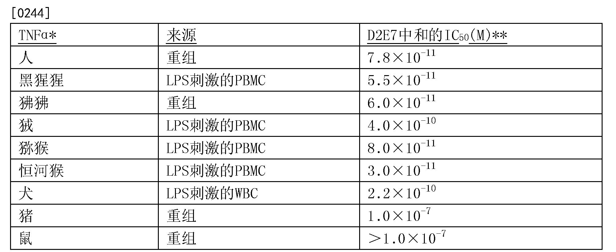 Figure CN103275221BD00402