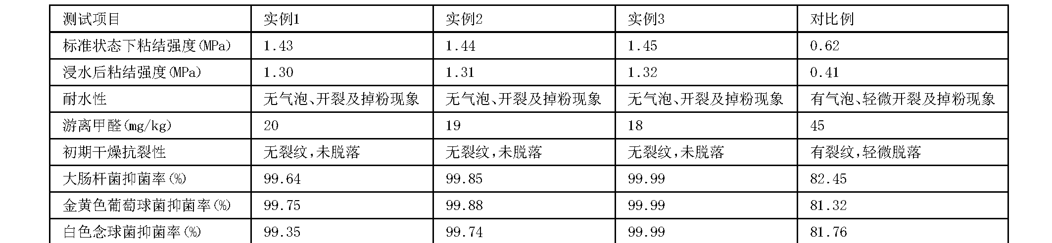 Figure CN108129902AD00071