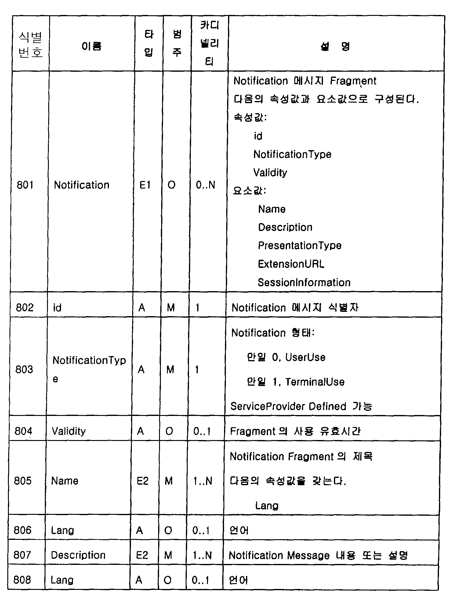 Figure 112011004882525-pat00057
