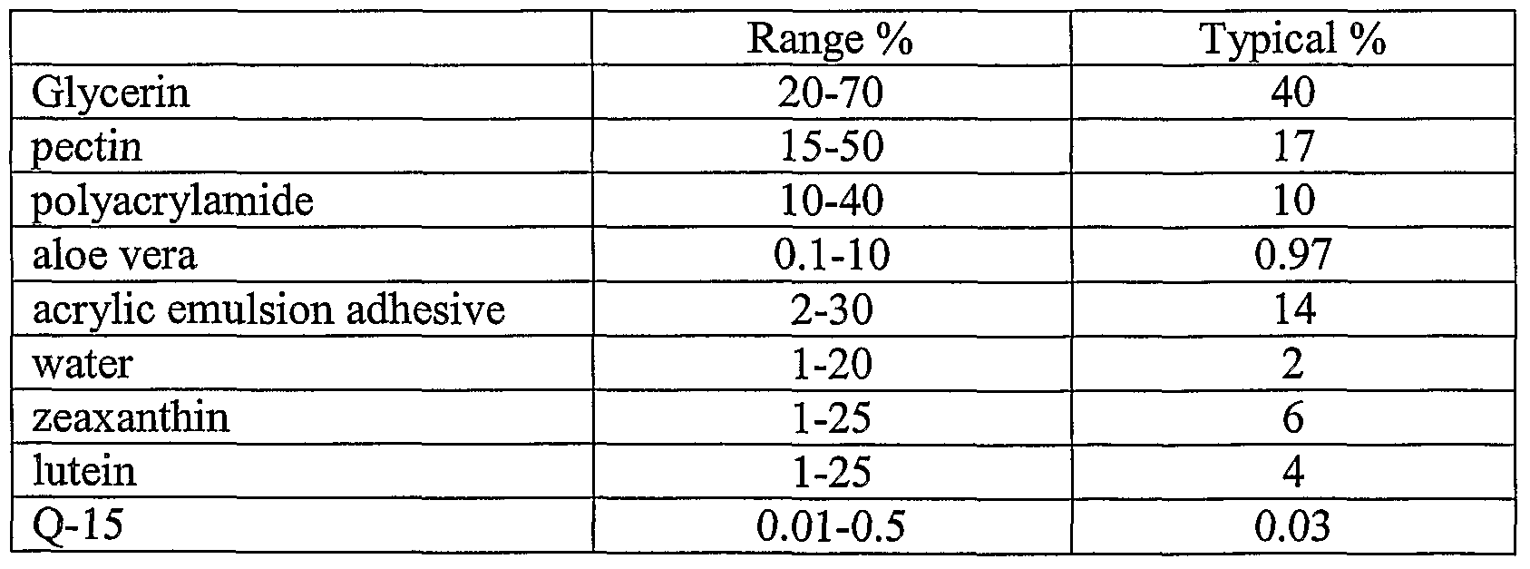 Biaxin on line pricing in canada
