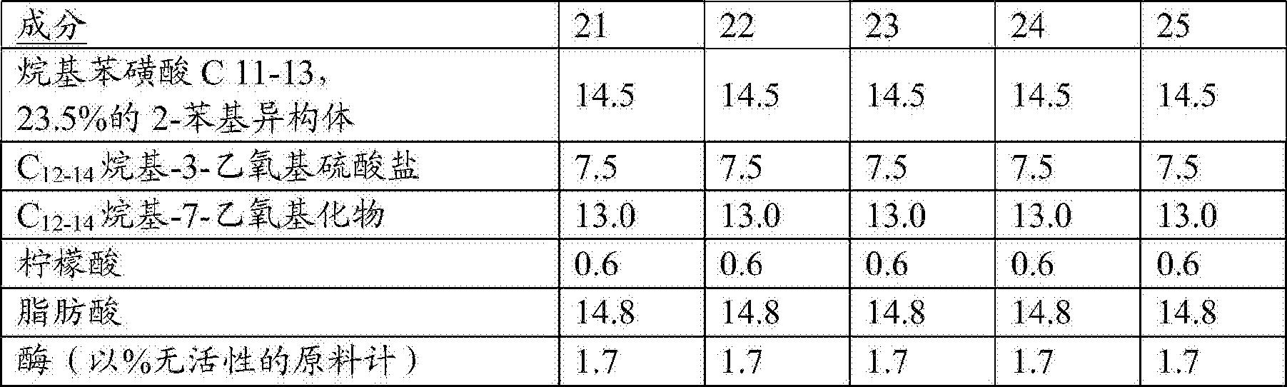 Figure CN104350106BD00512