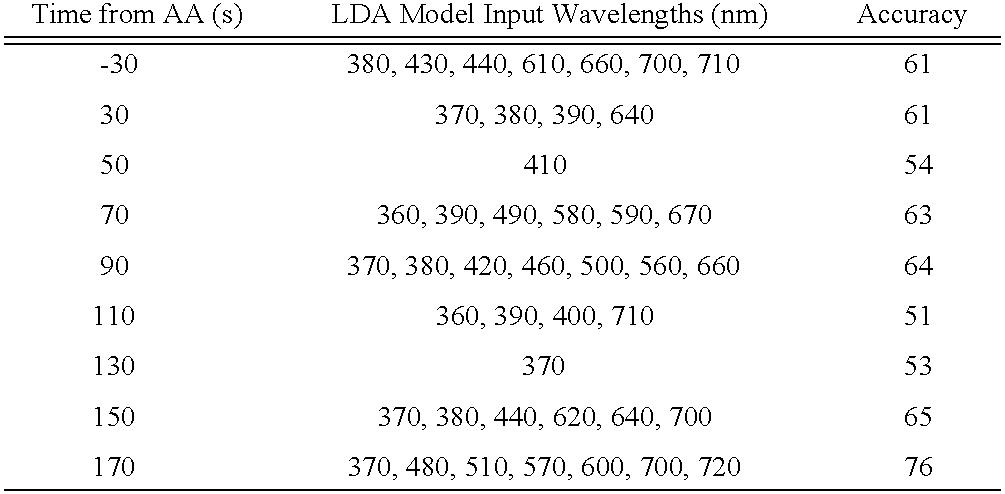 Figure US20040023406A1-20040205-C00002