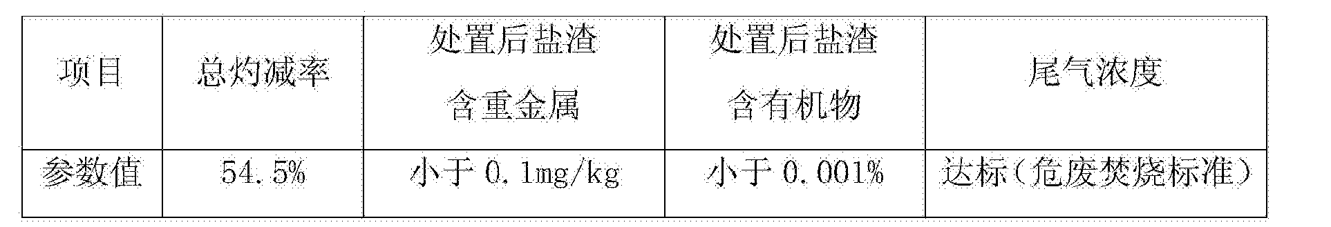Figure CN104344407BD00061
