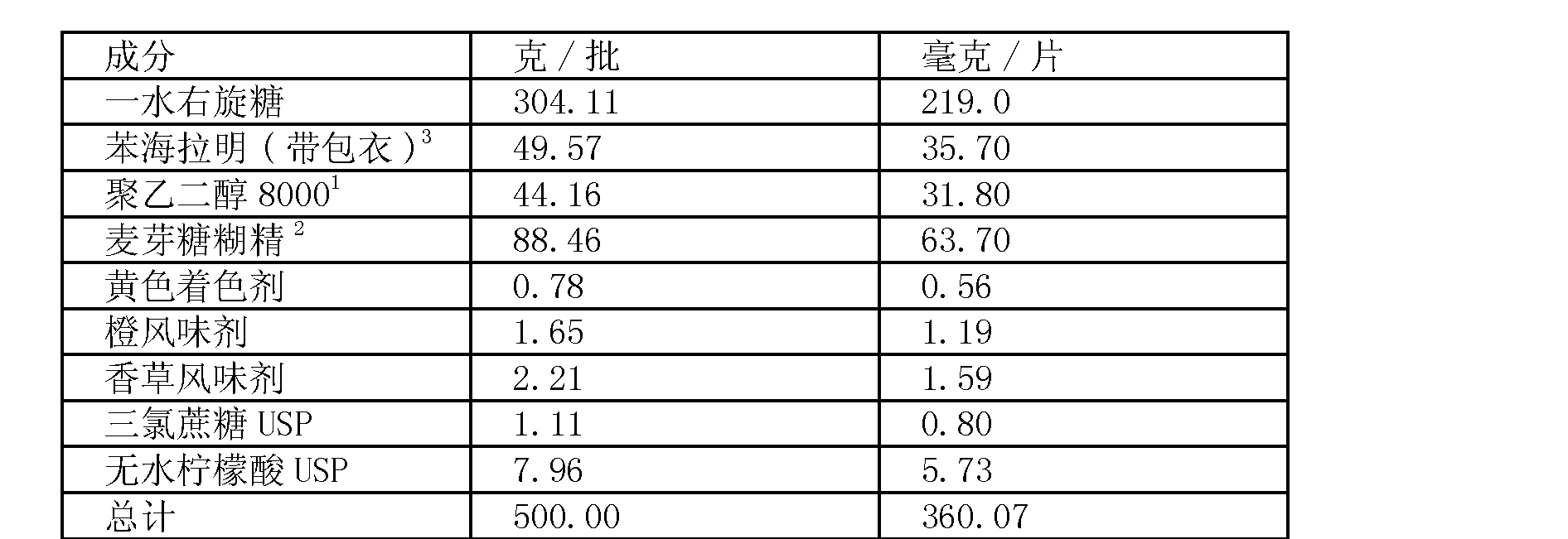 Figure CN102665692BD00211