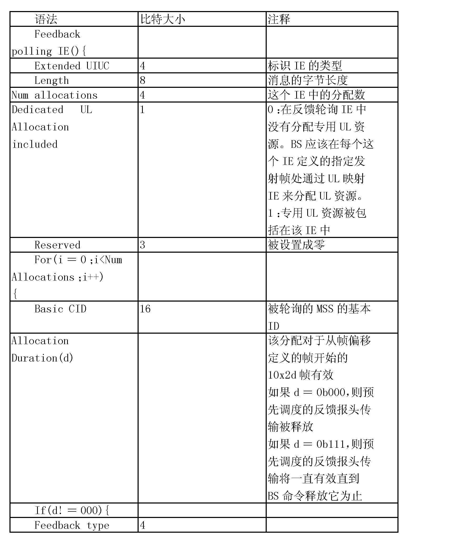 Figure CN101156322BD00192