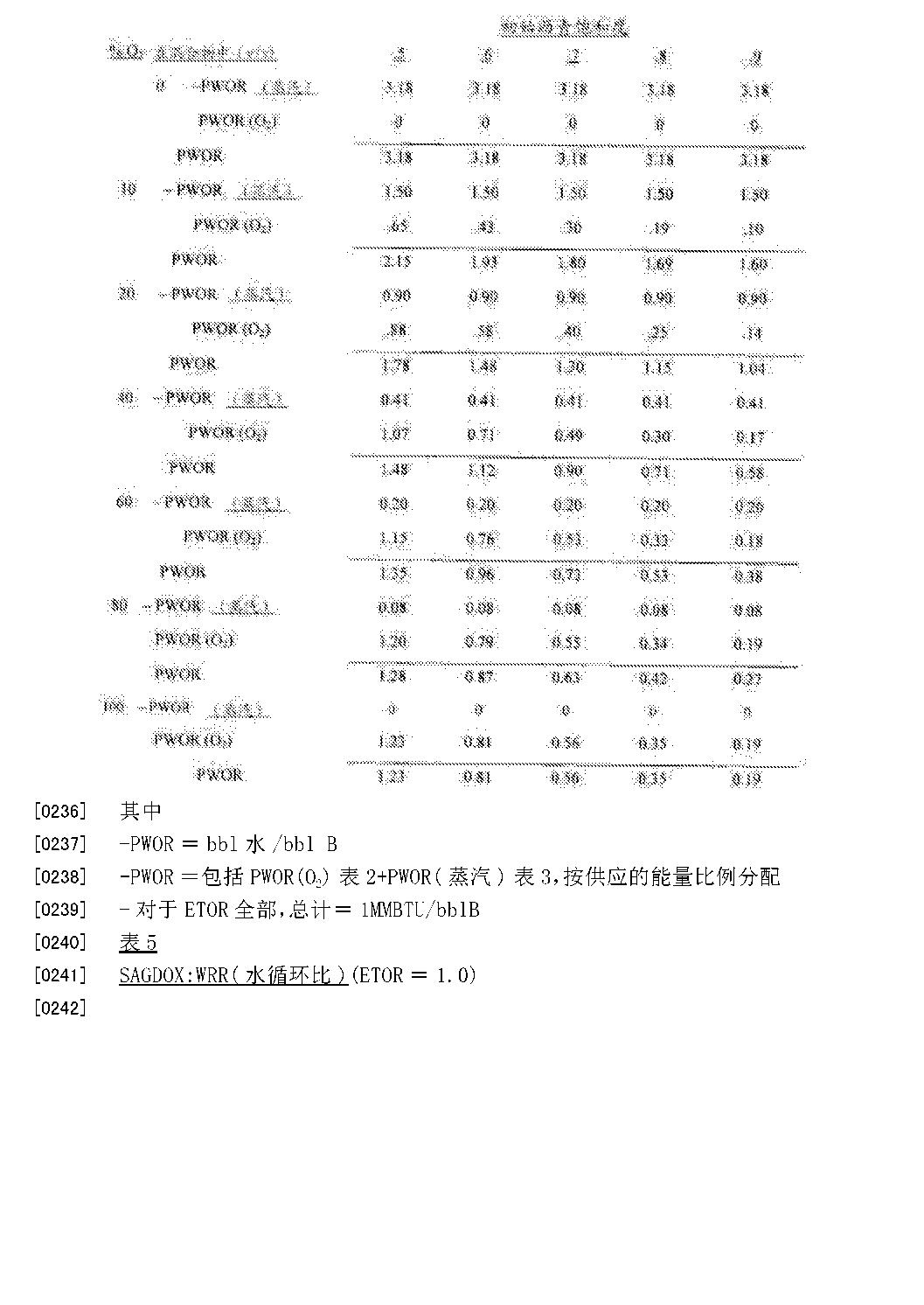 Figure CN105008660AD00181