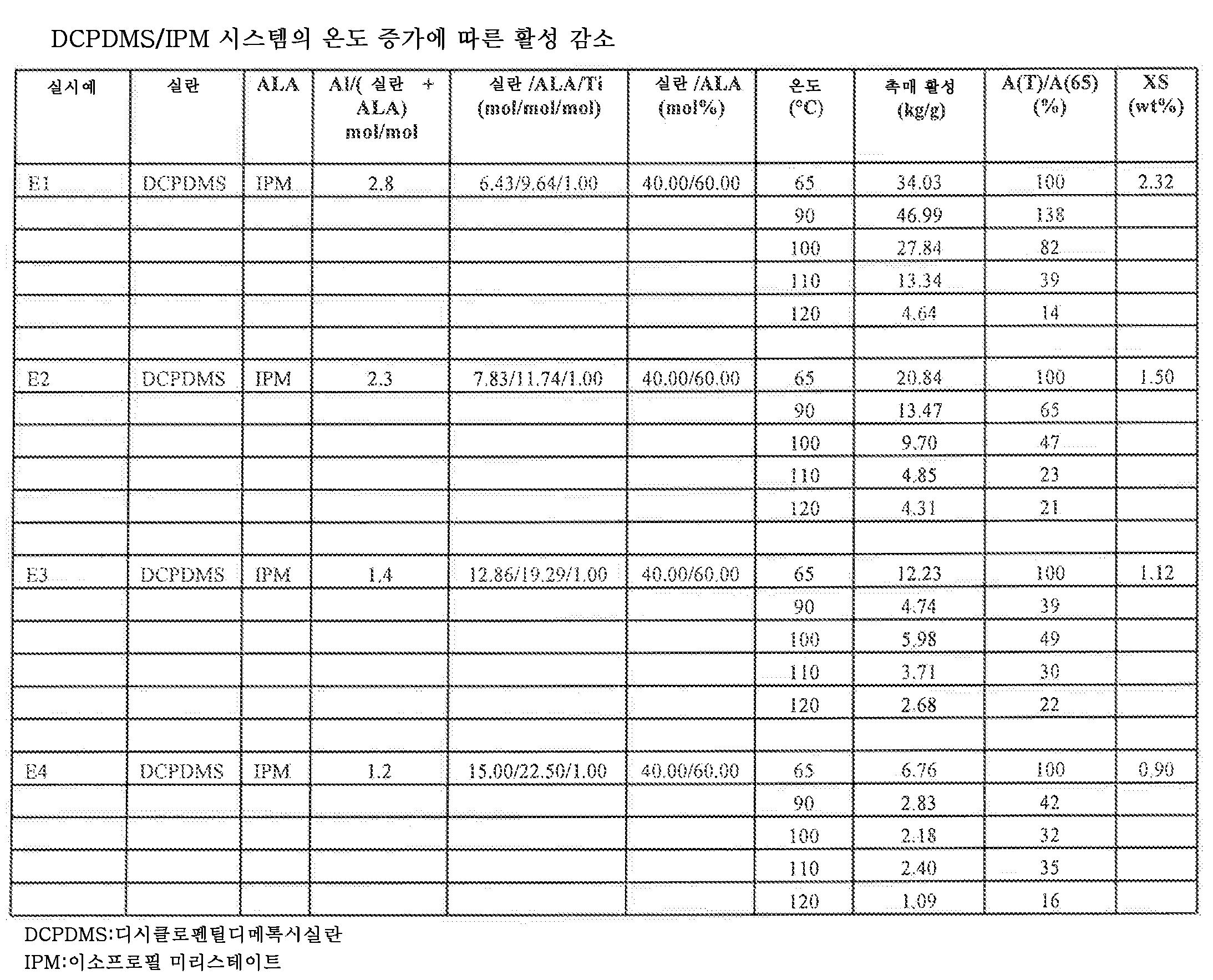 Figure 112010018268077-pct00011