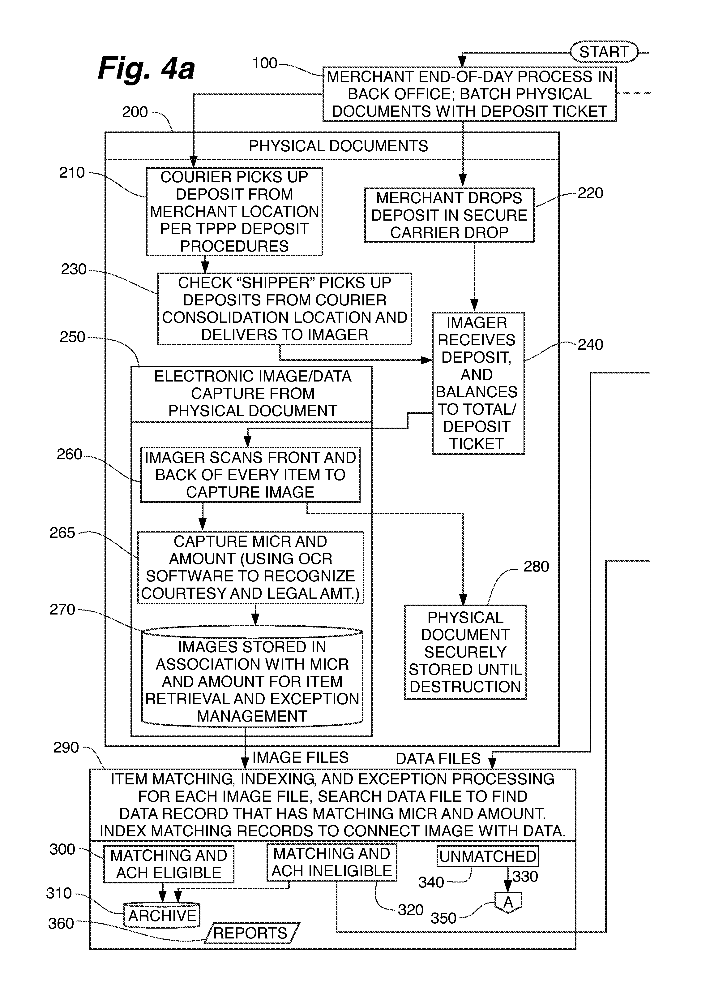 US20130034292A1 - Control features in a system and method