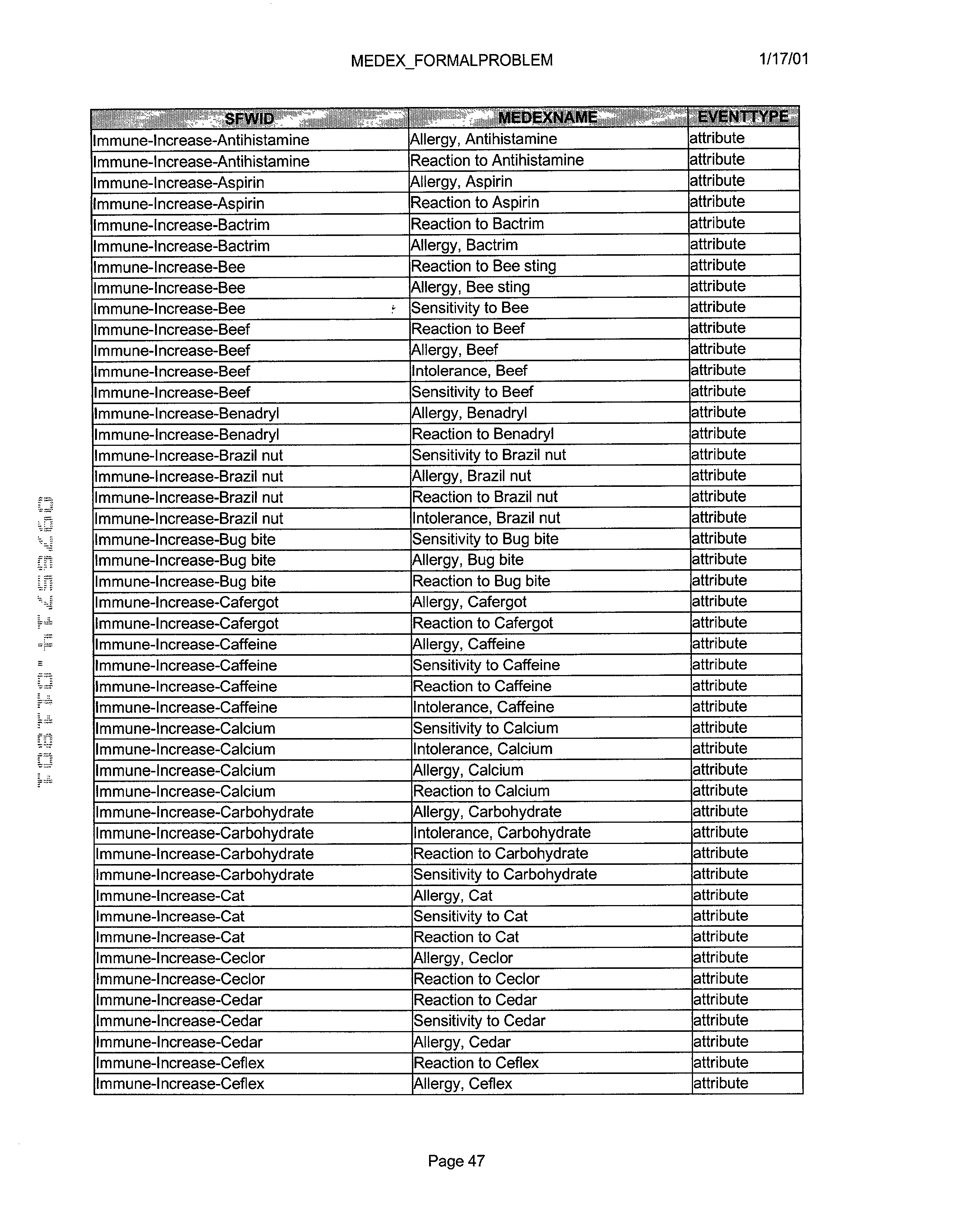Figure US20030061072A1-20030327-P00776