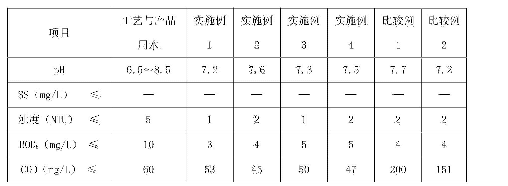 Figure CN103130370BD00142