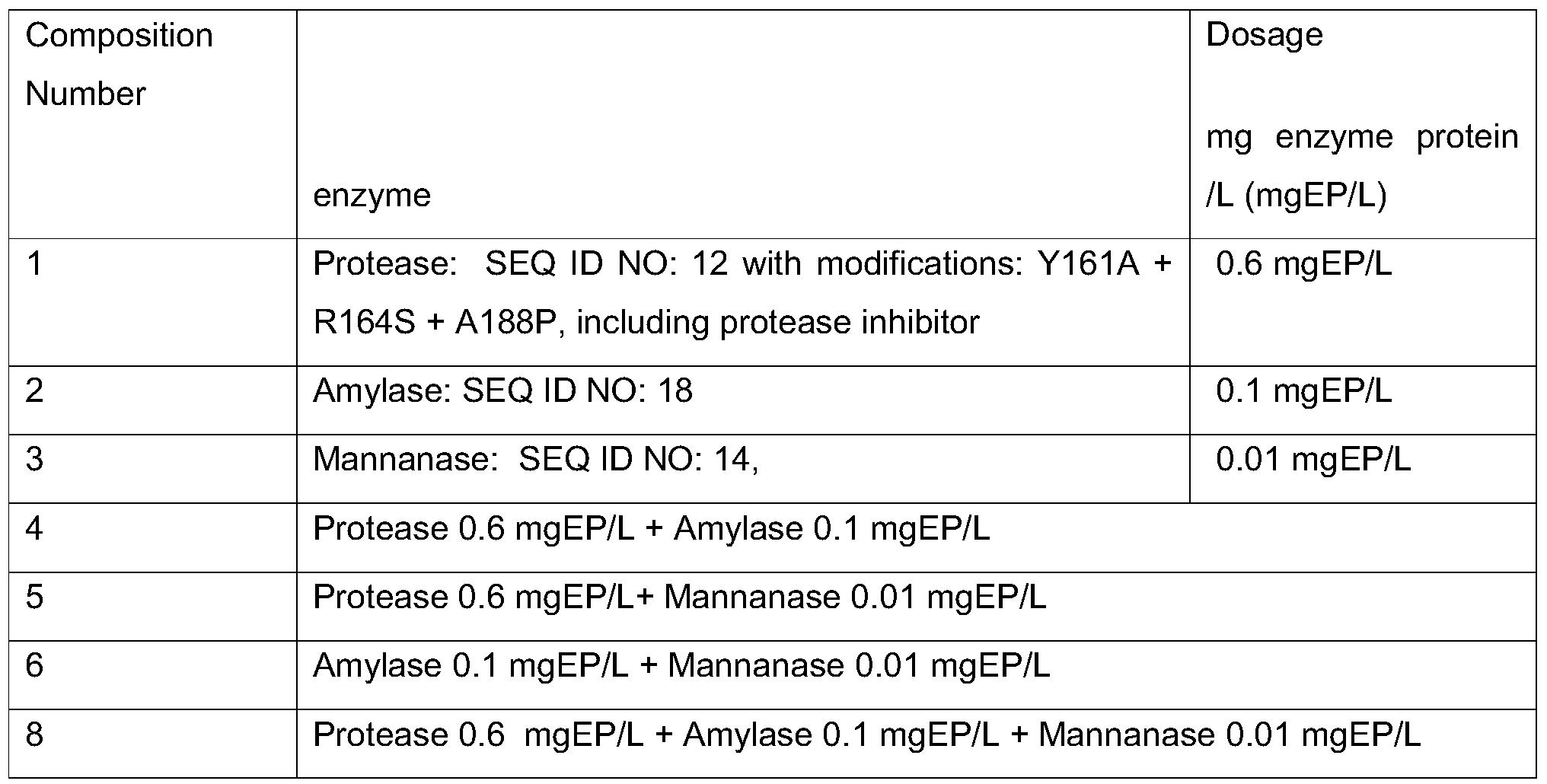 Figure PCTCN2015075033-appb-000049