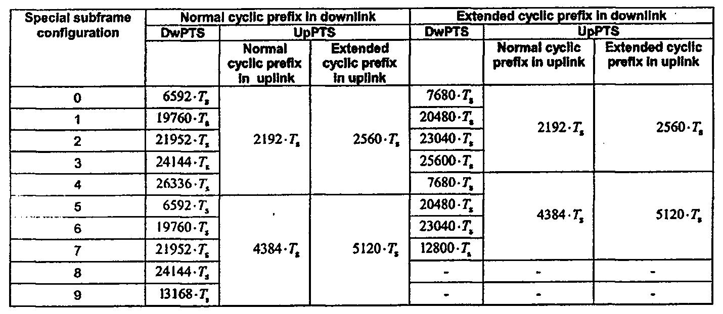 Figure pct00001
