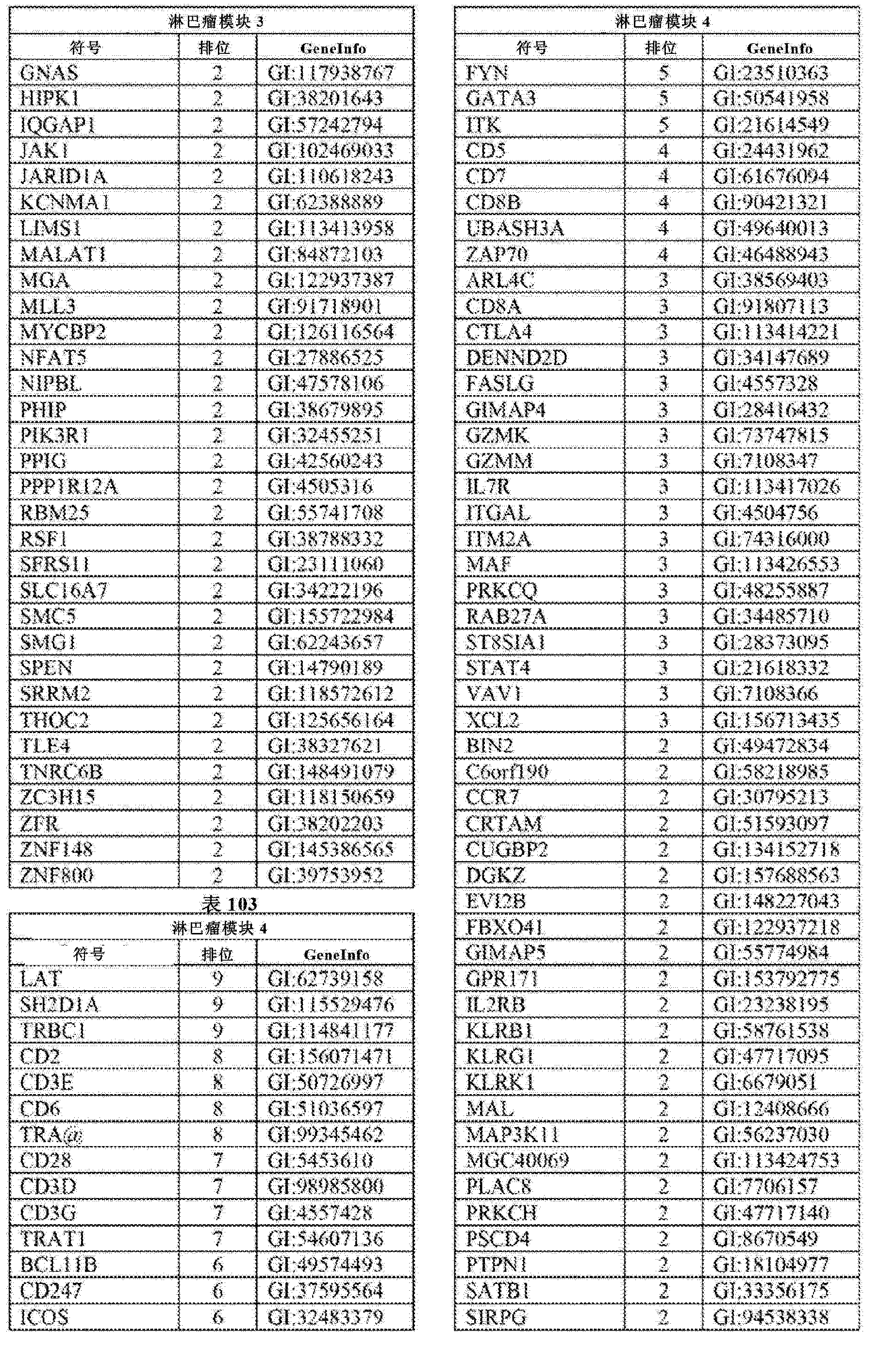 Figure CN102858999AD02571