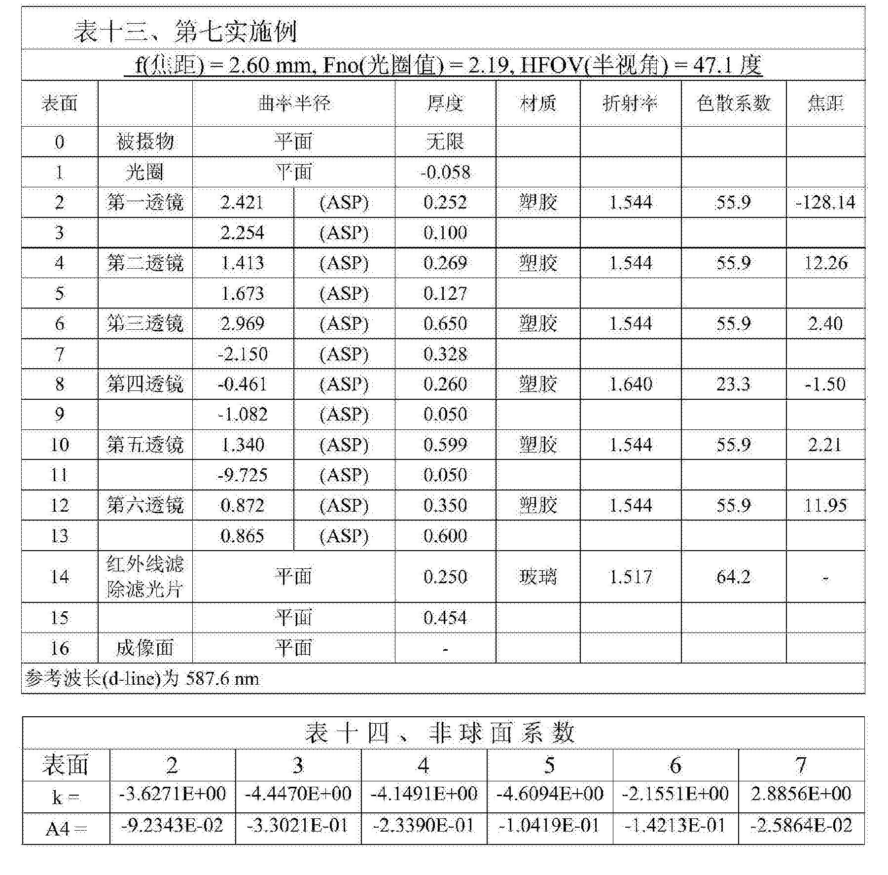 Figure CN104516093BD00241