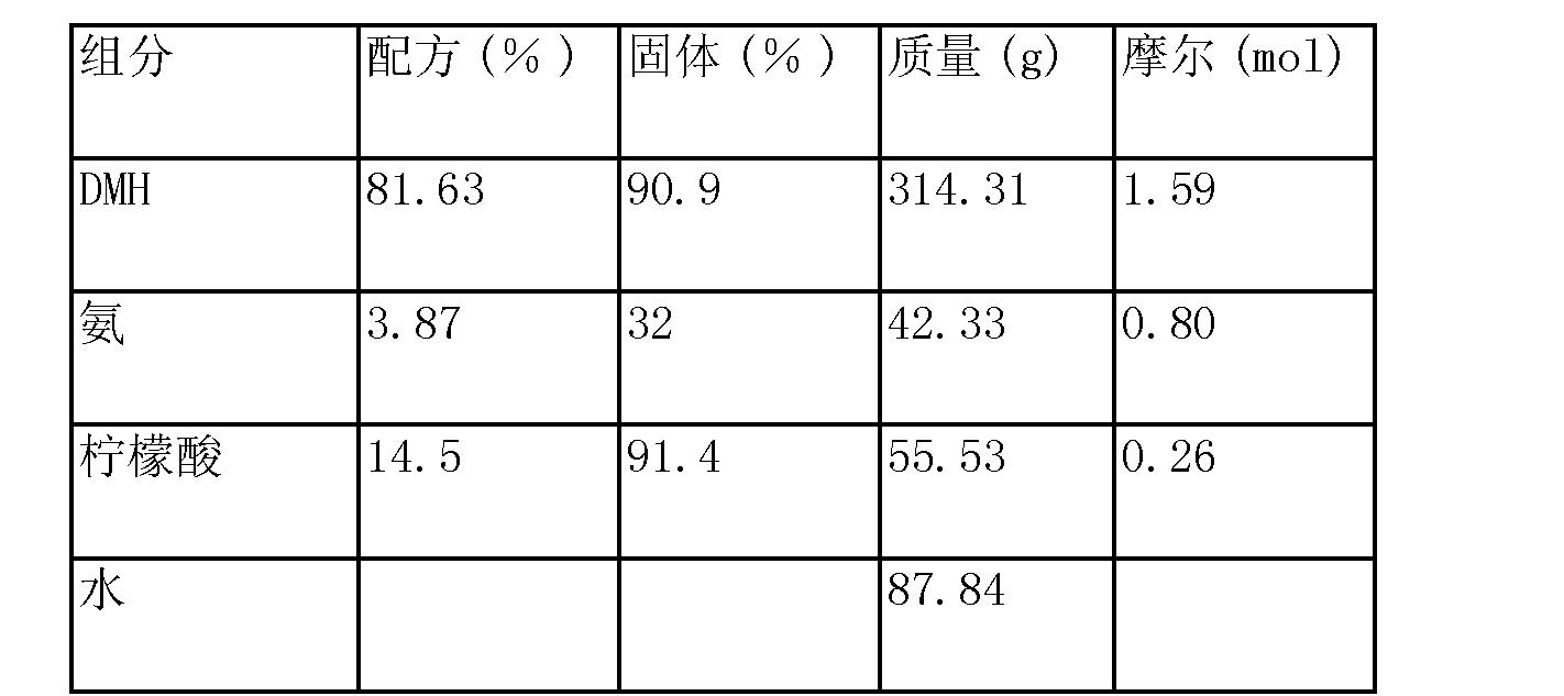 Figure CN104334567AD00202